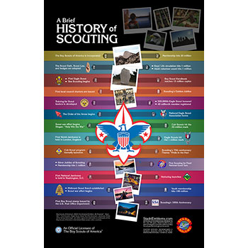 BSA Poster - History of Scouting