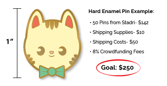 Crowdfunding Goal Calculation